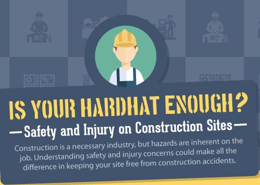 Construction Accident Infograph