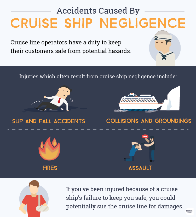 Accidents Caused By Cruise Ship Negligence