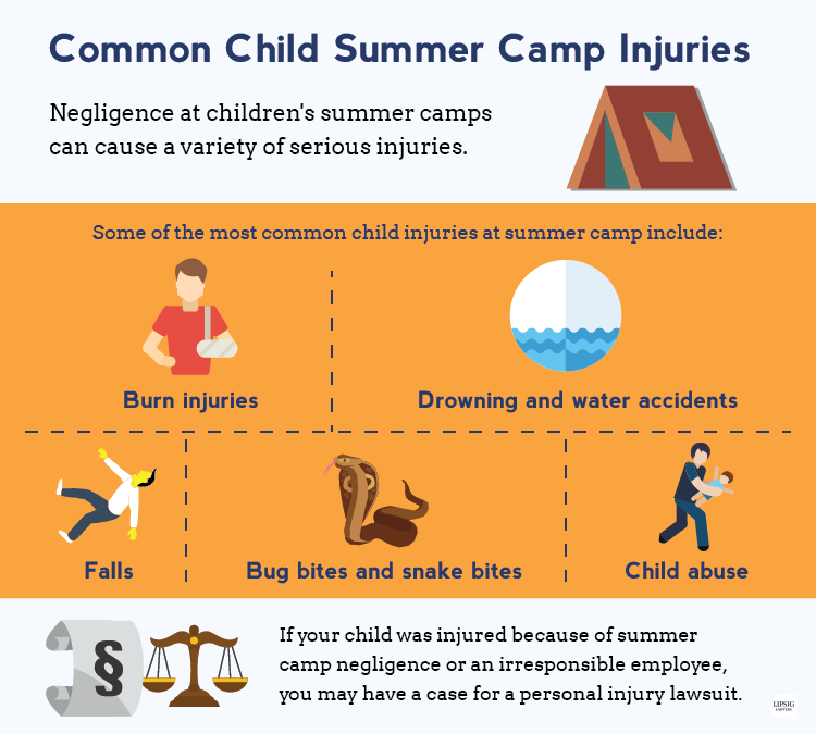 Common Child Summer Camp Injuries
